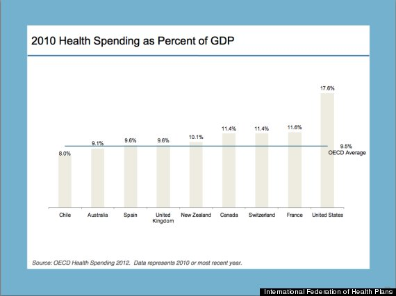 o-HEALTH-CARE-COSTS-570